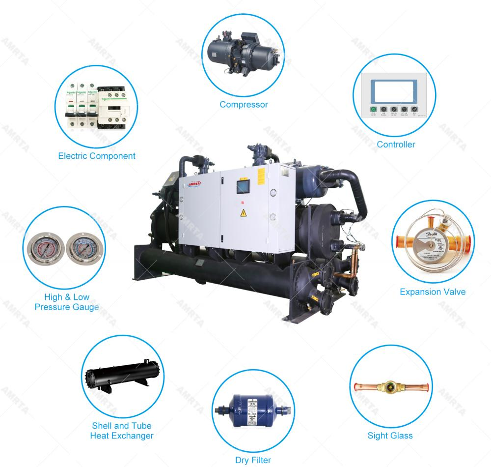 Structure of Water to Water Screw Water Chiller