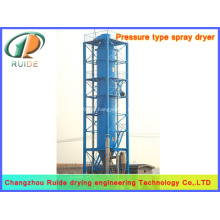 atomizador do secador de pulverizador
