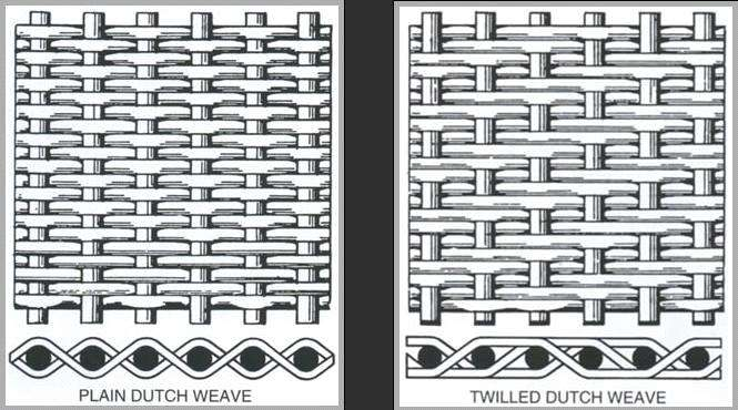 dutch weave mesh