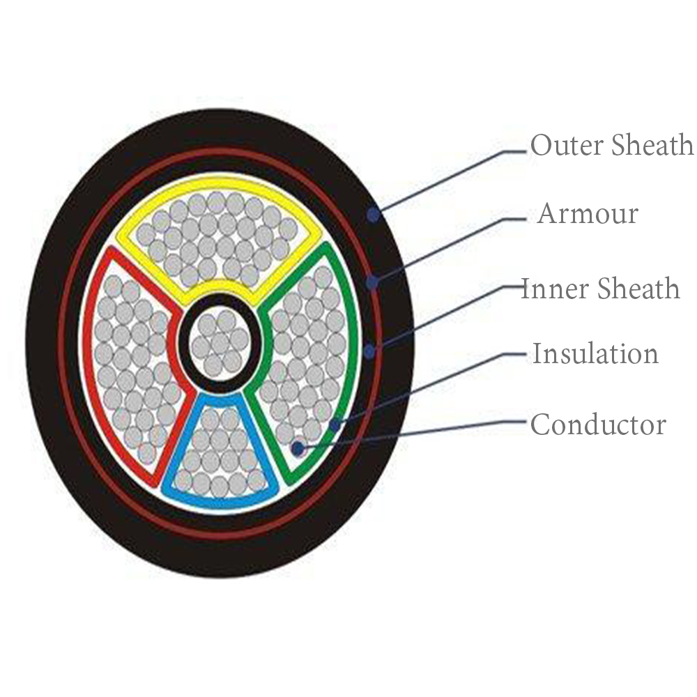 Pvc Shielded Cables