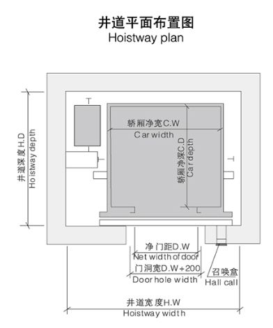 roomless Hosit plan