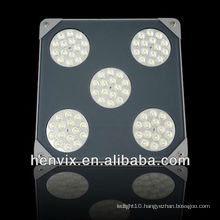 Shenzhen led gas station lighting fixture