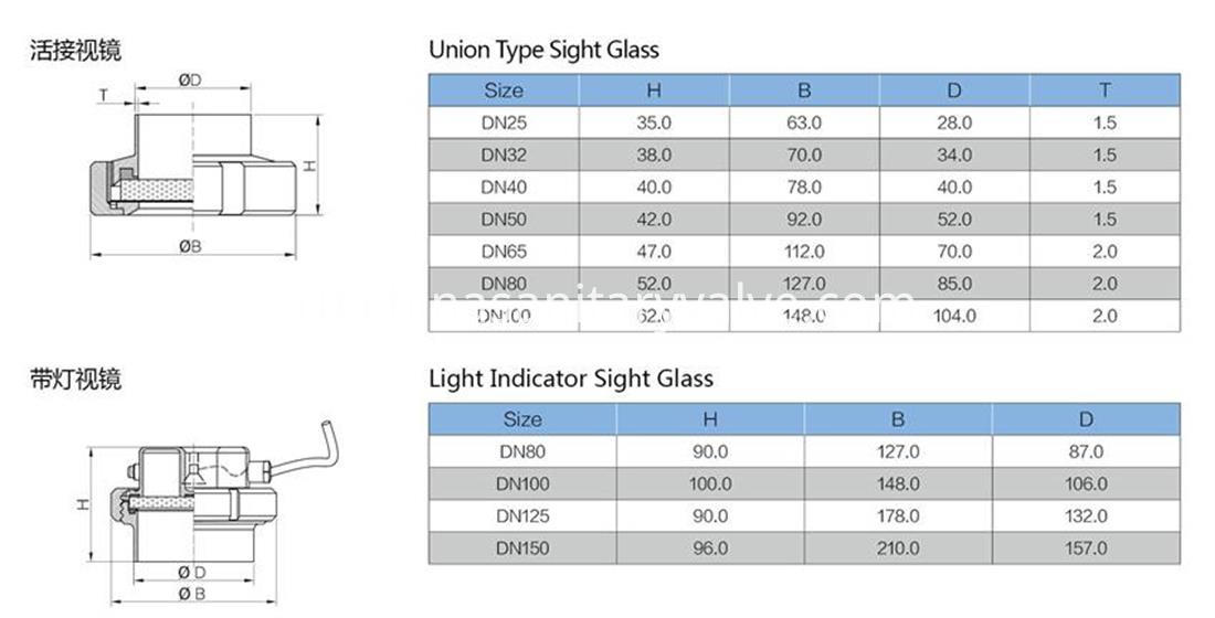 Union Type Sight Glass