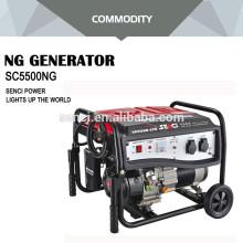 Pequeño generador de turbina de gas