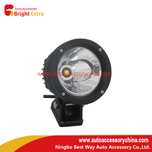 Spot Led Luces de trabajo 12-24V