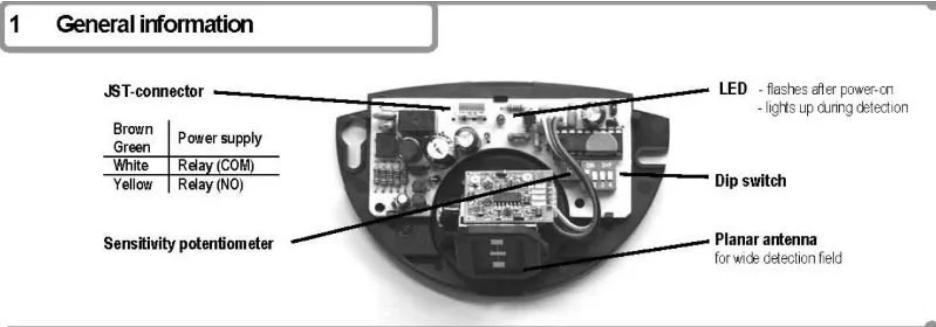 Automatic Door Sensors