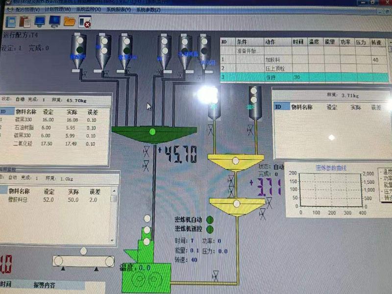 Rubber Mixer Electronic Control