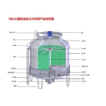 Torre de resfriamento de contra-fluxo redonda