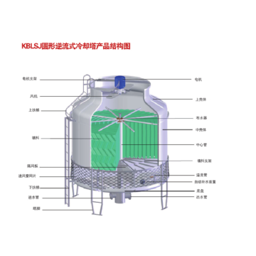 Round counter-flow cooling tower
