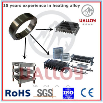 Ocr19al3 Strip for Locomotive Resistor Railway System