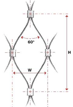 ferrule type cable net