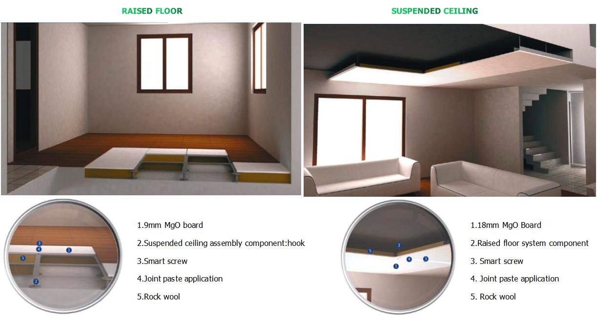 floor ceiling