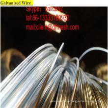 Alambre galvanizado para doblar y tejer alambre