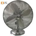 Fan-Staning Fan-Platics Fan