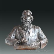 Grand Figurine Statue Poète Tagore Bronze Sculpture Tpls-086