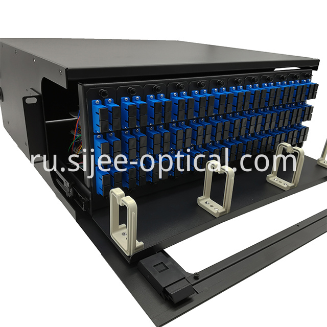 Fiber Distribution Units