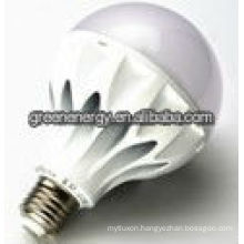 g100, e26, e27, 16w 19w led light bulb