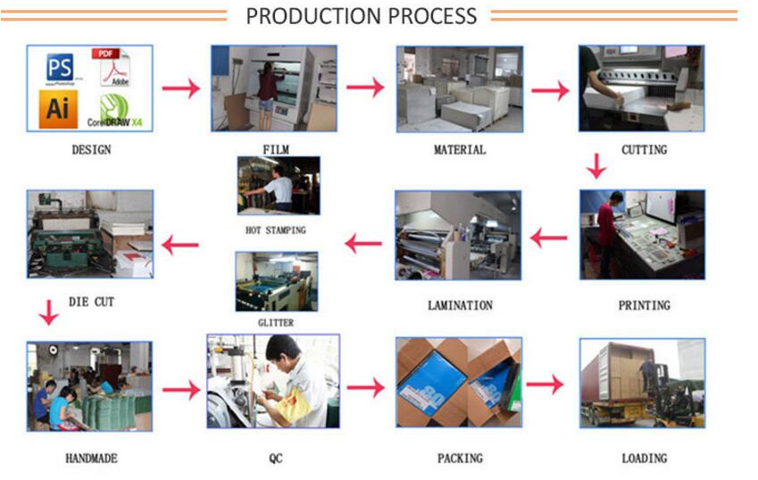 pp shopping bag production process