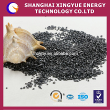 98%purity 325 500mesh silicon carbide as grinding and polishing materials