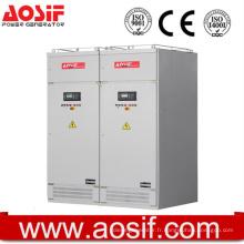 Protection de générateur et panneau de synchronisation