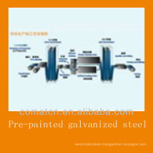 Pre-Painted Galvanized Steel coil from China, DC51D+Z