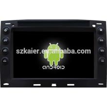 Glonass / GPS Android 4.4 Miroir-lien TPMS DVR voiture multimédia central pour Renault Megane avec GPS / Bluetooth / TV / 3G