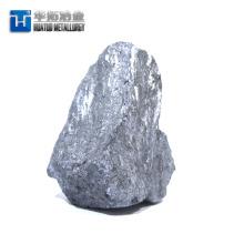 Fabricante de SiCa / CaSi China