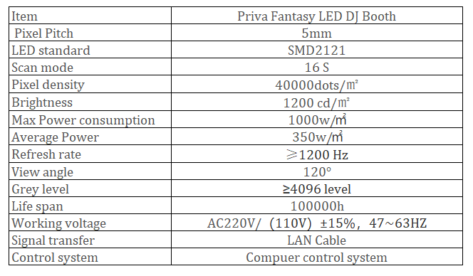fantasy LED DJ Display