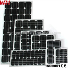Painéis solares 18v flexíveis de energia verde