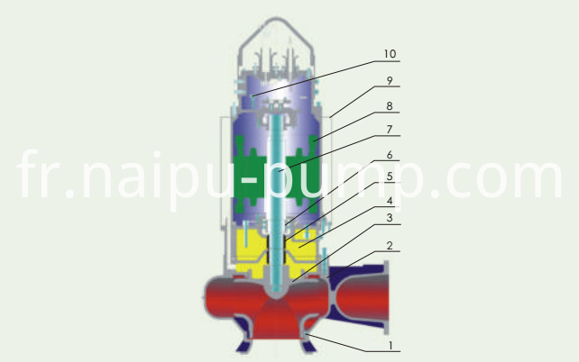 medium submersible sewage slurry pump