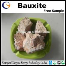 bauxite calcinée en four rotatif pour la bauxite réfractaire / calcinée