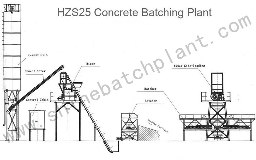 Drawing Concrete Batch Plant 25