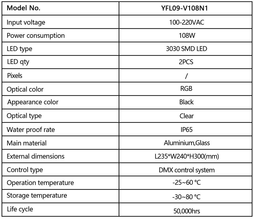 YFL09-V108N1