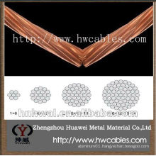Hard Drawn Bare Copper Conductor Wire