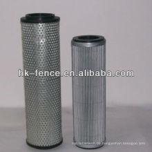 Industrielle perforierte Metallmaschenfilterpatrone