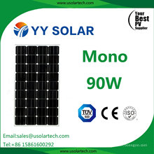 90W/100W Cheap Mono Solar Panel for Ventilation System