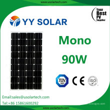 90W/100W Cheap Mono Solar Panel for Ventilation System
