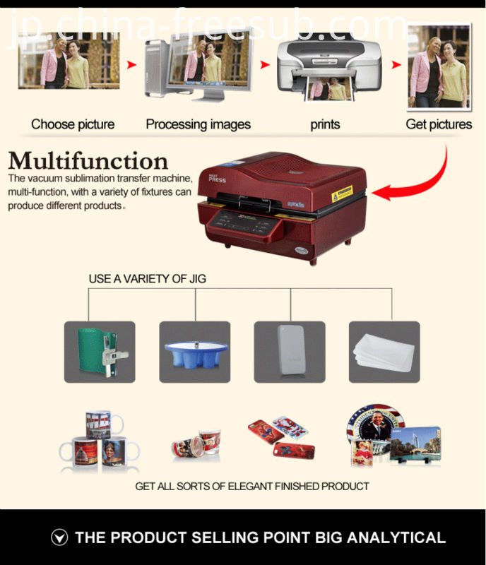 FREESUB Sublimation Heat Press Machine Make A Phone Case