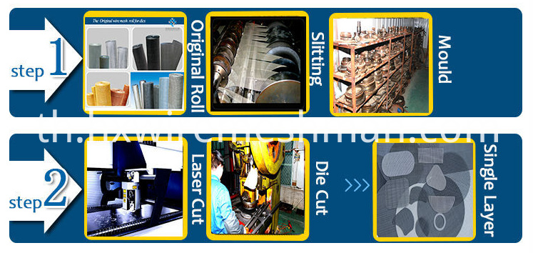 disc production process