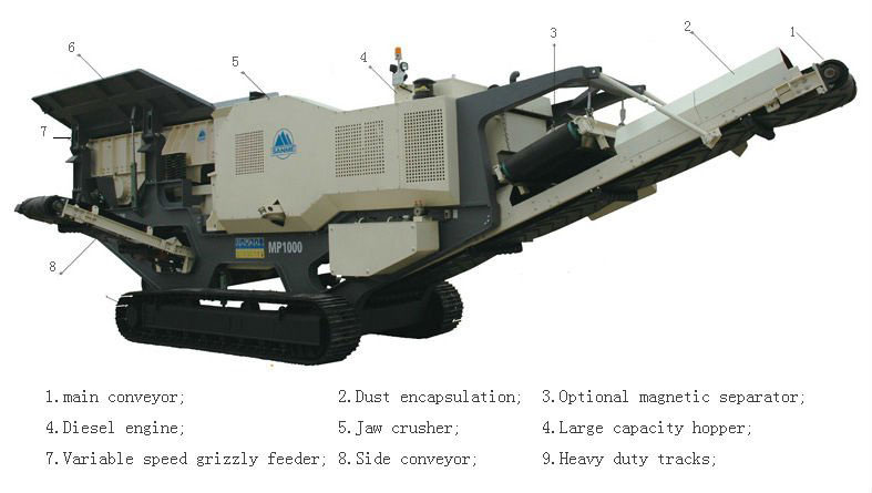 mobile-tracked-jaw-crusher