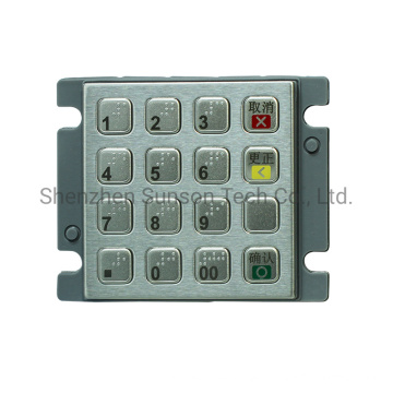 Compact Encrypting Pin Pad for Portable Payment Device