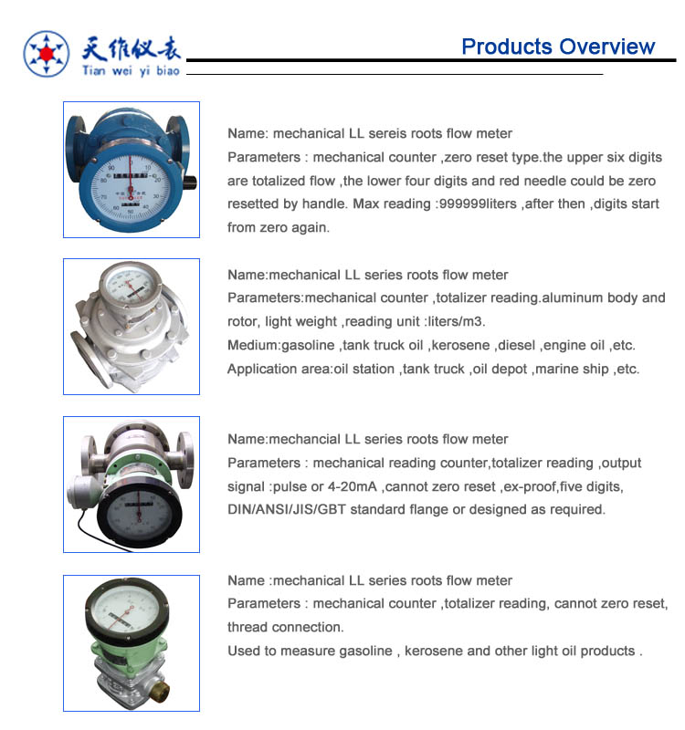 LL roots Crude Palm Oil Flow Meter