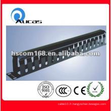 Panneau de gestion des câbles spatiaux à 1 extrémité unique de qualité supérieure de 19 po