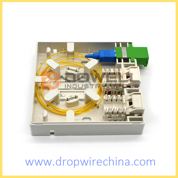 SC dan RJ45 Socket Fiber Optic