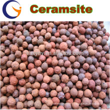 Ceramsite Foundry Sand for water treatment/High Purity Ceramsite