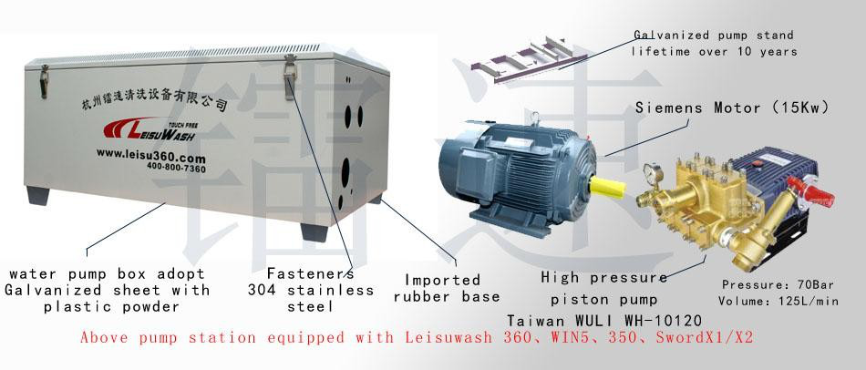 High Pressure Water Pump System