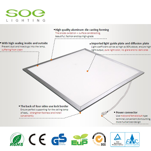 Smd2835 Square Led Panel Light