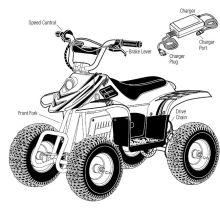 Upbeat 350W Elektrisches ATV für Kinder