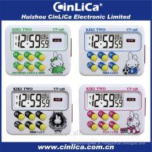 CT-136 12v dc digital mini temporizador interruptor