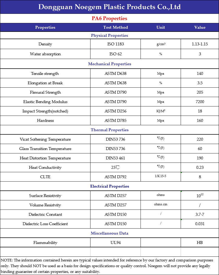 PA6 Technical Data Sheet